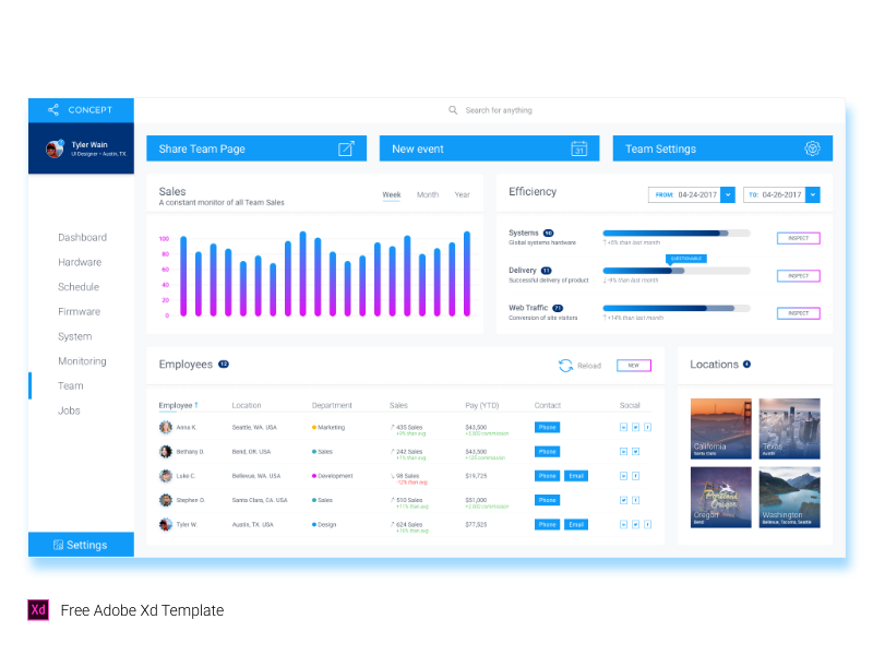 free adobe xd dashboard template