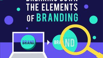 Breaking Down the Elements of Branding - Inkyy Design Studio
