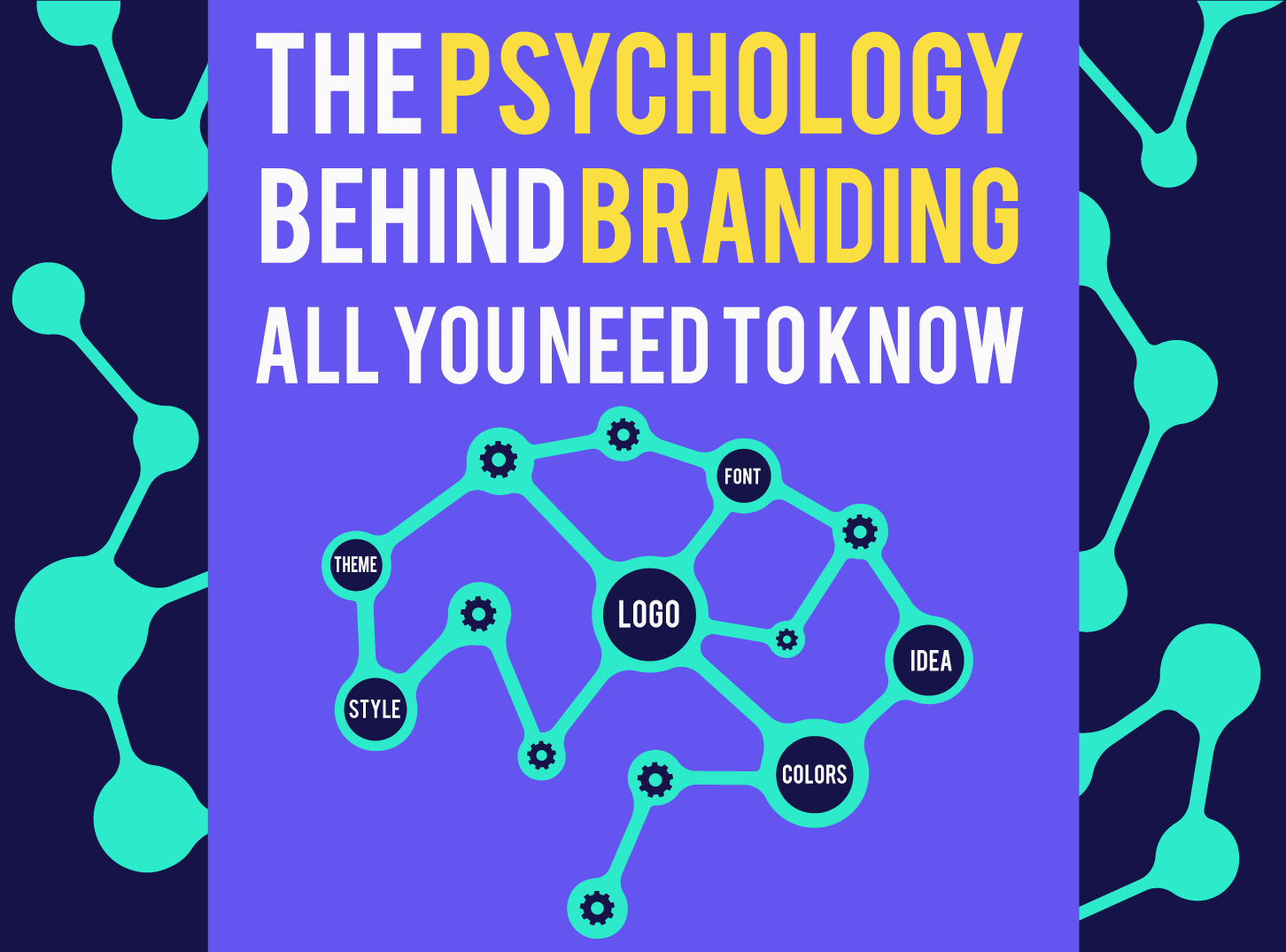 Psychology behind Branding - Inkyy web design