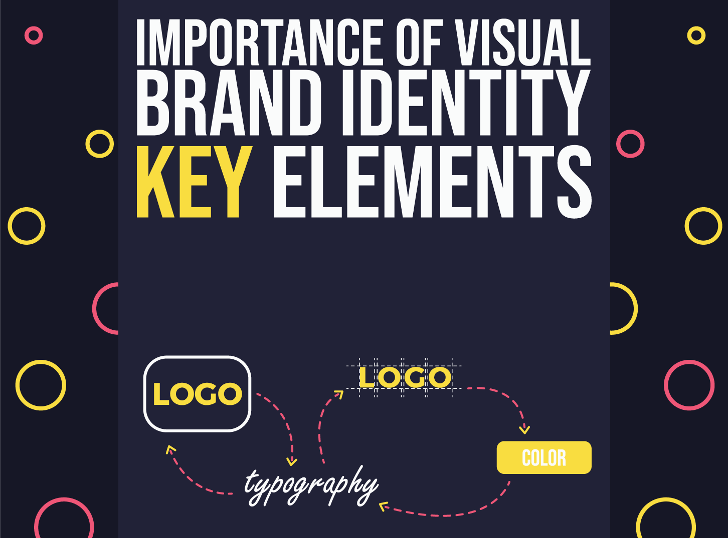 Visual Brand Identity & Key Elements for it - Inkyy Web Design Studio